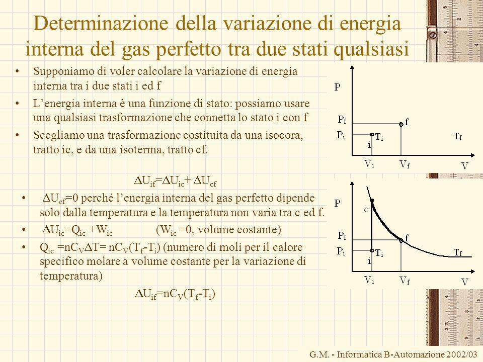 G.M. - Informatica B-Automazione 2002/03 Determinazione della variazione di energia interna del gas perfetto tra due stati qualsiasi Supponiamo di vol