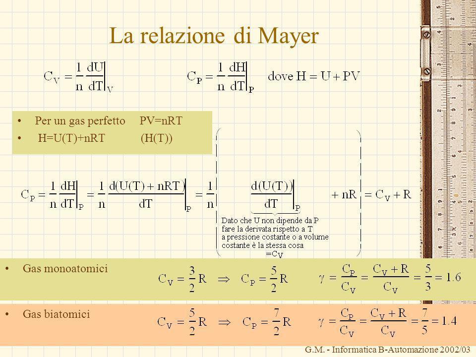 G.M. - Informatica B-Automazione 2002/03 Gas biatomici La relazione di Mayer Per un gas perfetto PV=nRT H=U(T)+nRT (H(T)) Gas monoatomici
