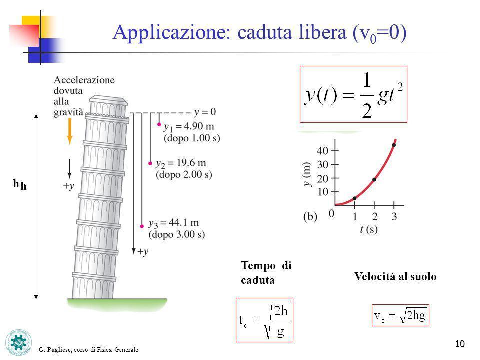 G. Pugliese, corso di Fisica Generale 10 Applicazione: caduta libera (v 0 =0) h Tempo di caduta Velocità al suolo h