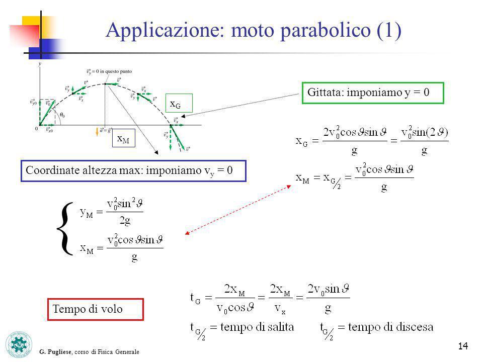 G. Pugliese, corso di Fisica Generale 14 Applicazione: moto parabolico (1) Gittata: imponiamo y = 0 xMxM Coordinate altezza max: imponiamo v y = 0 { T