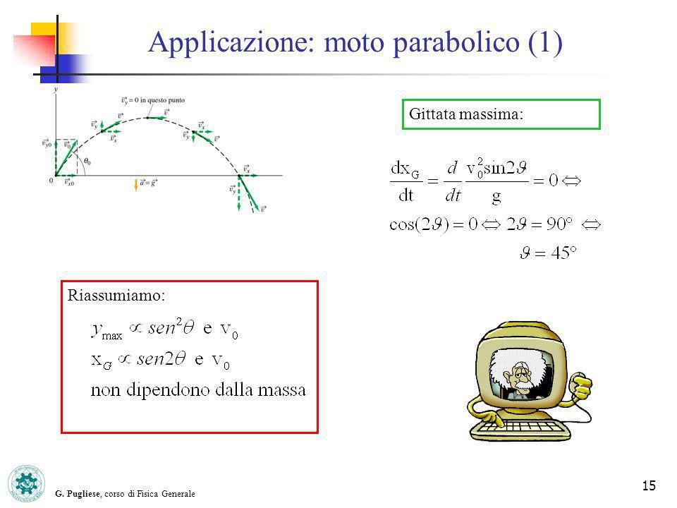 G. Pugliese, corso di Fisica Generale 15 Applicazione: moto parabolico (1) Gittata massima: Riassumiamo: