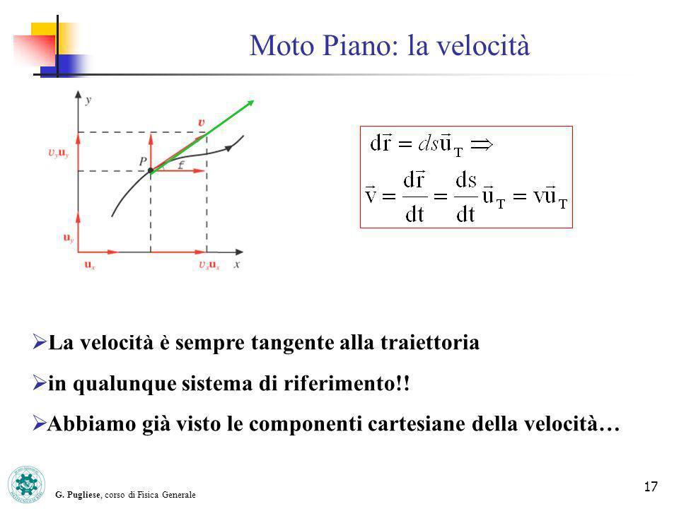 G. Pugliese, corso di Fisica Generale 17 La velocità è sempre tangente alla traiettoria in qualunque sistema di riferimento!! Abbiamo già visto le com