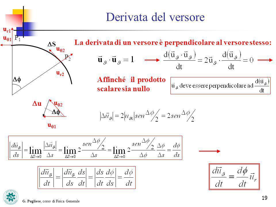 G. Pugliese, corso di Fisica Generale 19 La derivata di un versore è perpendicolare al versore stesso: Derivata del versore Affinché il prodotto scala