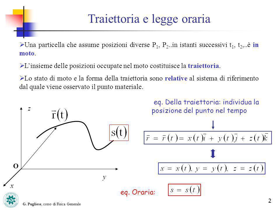 G. Pugliese, corso di Fisica Generale 2 Traiettoria e legge oraria Una particella che assume posizioni diverse P 1, P 2..in istanti successivi t 1, t