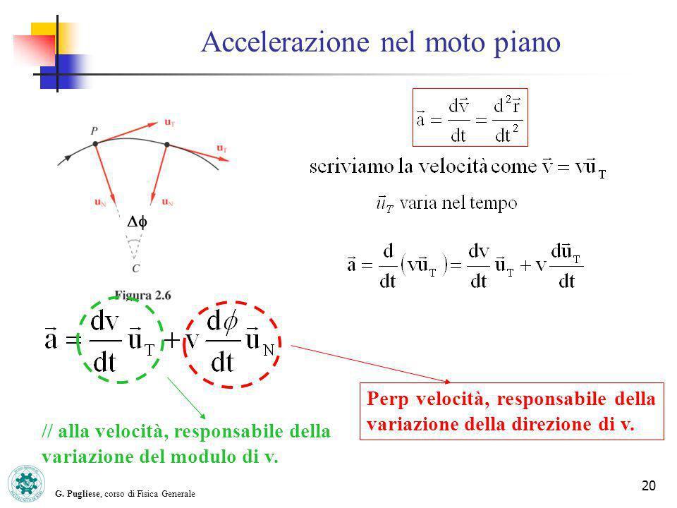 G. Pugliese, corso di Fisica Generale 20 Accelerazione nel moto piano // alla velocità, responsabile della variazione del modulo di v. Perp velocità,