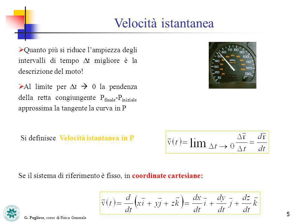 G. Pugliese, corso di Fisica Generale 5 Velocità istantanea Quanto più si riduce lampiezza degli intervalli di tempo t migliore è la descrizione del m
