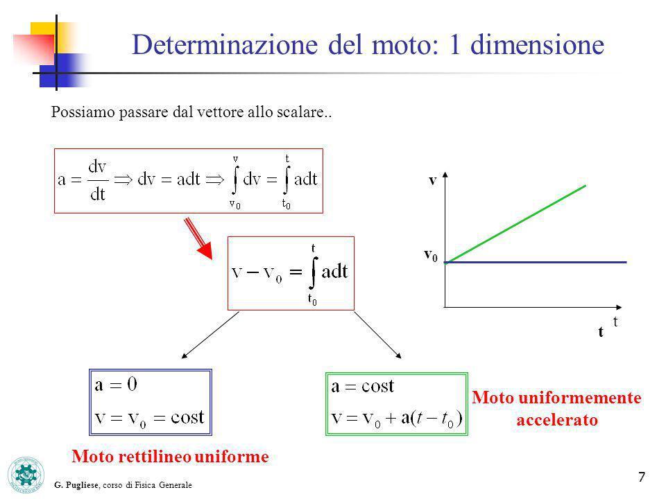 G. Pugliese, corso di Fisica Generale 7 Determinazione del moto: 1 dimensione Possiamo passare dal vettore allo scalare.. t v t v0v0 Moto rettilineo u