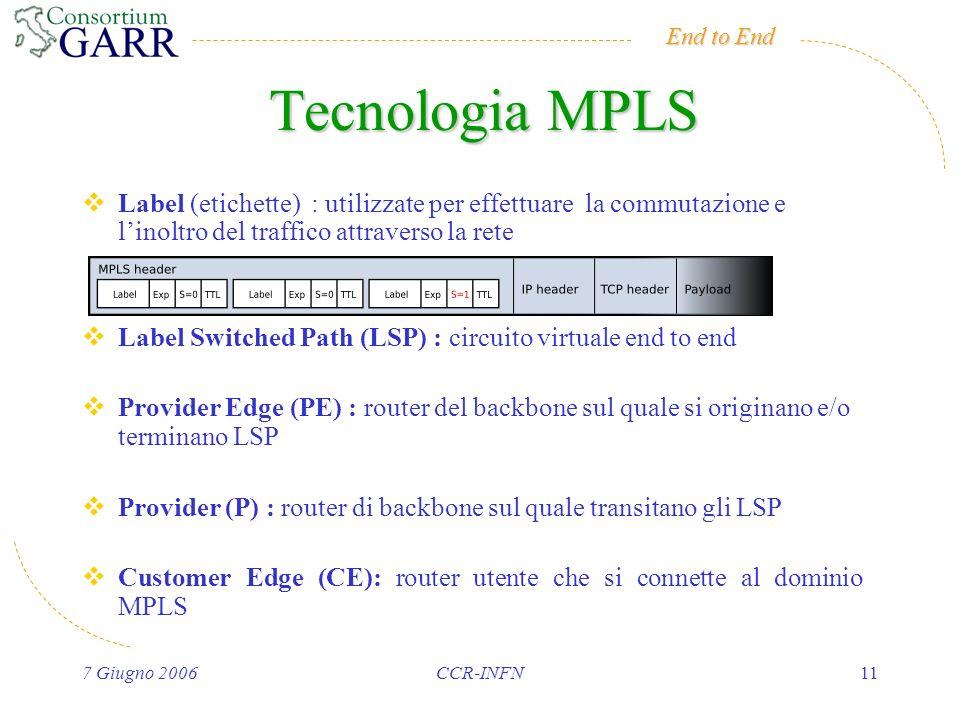 End to End 7 Giugno 2006CCR-INFN11 Tecnologia MPLS Label (etichette) : utilizzate per effettuare la commutazione e linoltro del traffico attraverso la rete Label Switched Path (LSP) : circuito virtuale end to end Provider Edge (PE) : router del backbone sul quale si originano e/o terminano LSP Provider (P) : router di backbone sul quale transitano gli LSP Customer Edge (CE): router utente che si connette al dominio MPLS