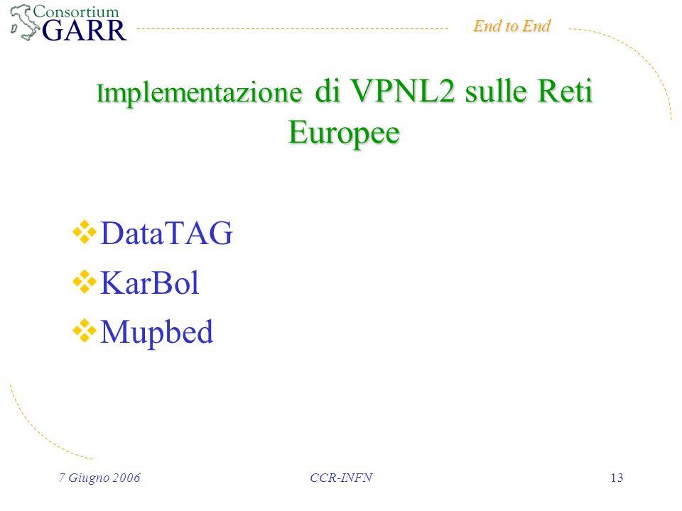 End to End 7 Giugno 2006CCR-INFN13 I mplementazione di VPNL2 sulle Reti Europee DataTAG KarBol Mupbed