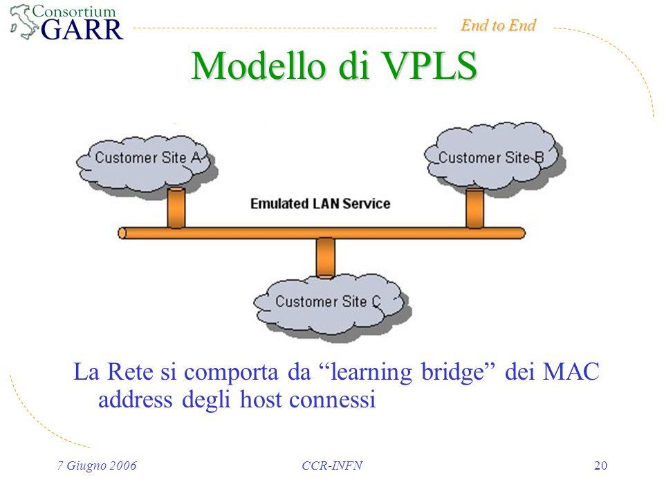 End to End 7 Giugno 2006CCR-INFN20 La Rete si comporta da learning bridge dei MAC address degli host connessi Modello di VPLS