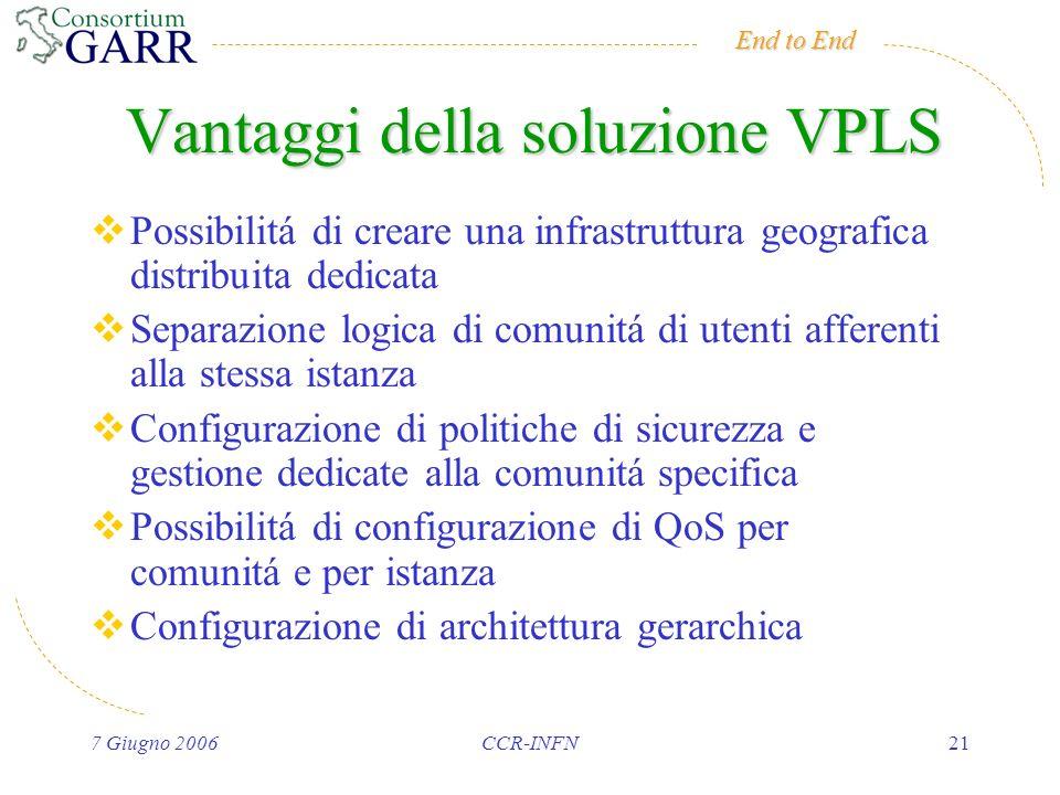 End to End 7 Giugno 2006CCR-INFN21 Vantaggi della soluzione VPLS Possibilitá di creare una infrastruttura geografica distribuita dedicata Separazione logica di comunitá di utenti afferenti alla stessa istanza Configurazione di politiche di sicurezza e gestione dedicate alla comunitá specifica Possibilitá di configurazione di QoS per comunitá e per istanza Configurazione di architettura gerarchica