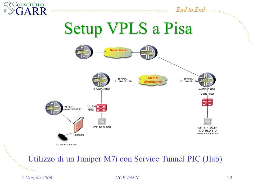 End to End 7 Giugno 2006CCR-INFN23 Setup VPLS a Pisa Utilizzo di un Juniper M7i con Service Tunnel PIC (Jlab)