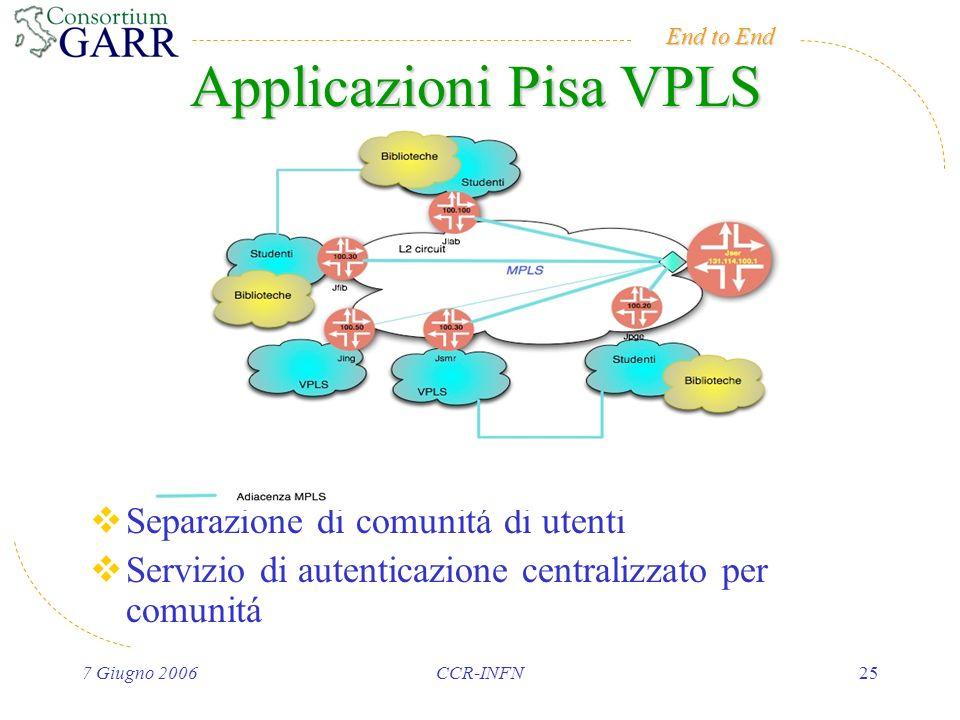 End to End 7 Giugno 2006CCR-INFN25 Applicazioni Pisa VPLS Separazione di comunitá di utenti Servizio di autenticazione centralizzato per comunitá