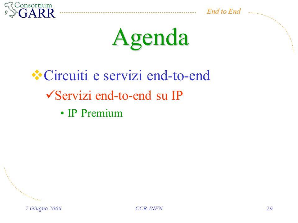 End to End 7 Giugno 2006CCR-INFN29 Agenda Circuiti e servizi end-to-end Servizi end-to-end su IP IP Premium