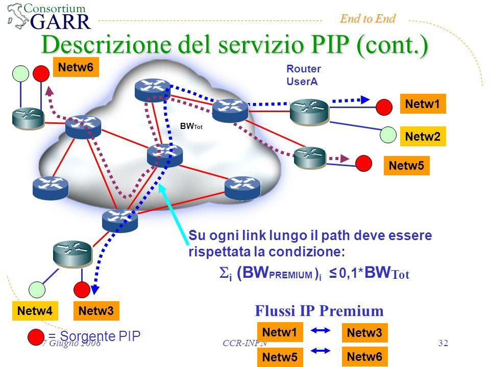 End to End 7 Giugno 2006CCR-INFN32 Descrizione del servizio PIP (cont.) Router UserA Netw1 Netw2 Netw3Netw4 BW Tot Su ogni link lungo il path deve essere rispettata la condizione: i (BW PREMIUM ) i 0,1* BW Tot = Sorgente PIP Netw5 Netw6 Flussi IP Premium Netw1 Netw3 Netw5 Netw6