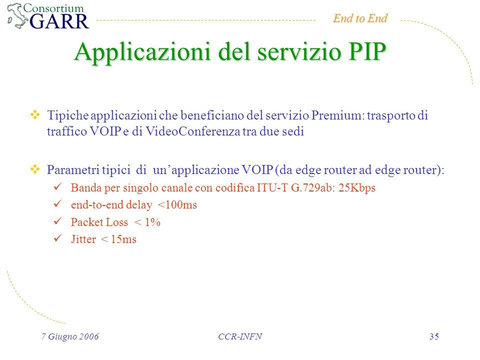End to End 7 Giugno 2006CCR-INFN35 Tipiche applicazioni che beneficiano del servizio Premium: trasporto di traffico VOIP e di VideoConferenza tra due sedi Parametri tipici di unapplicazione VOIP (da edge router ad edge router): Banda per singolo canale con codifica ITU-T G.729ab: 25Kbps end-to-end delay <100ms Packet Loss < 1% Jitter < 15ms Applicazioni del servizio PIP