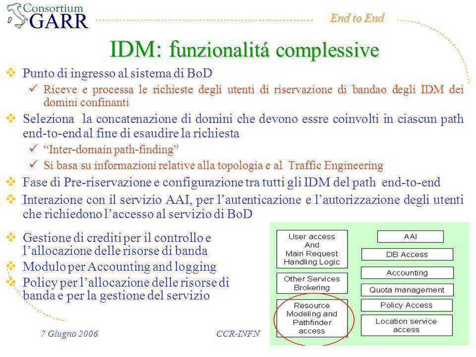 End to End 7 Giugno 2006CCR-INFN46 IDM: f unzionalitá complessive Punto di ingresso al sistema di BoD Riceve e processa le richieste degli utenti di riservazione di bandao degli IDM dei domini confinanti Seleziona la concatenazione di domini che devono essre coinvolti in ciascun path end-to-end al fine di esaudire la richiesta Inter-domain path-finding Si basa su informazioni relative alla topologia e al Traffic Engineering Fase di Pre-riservazione e configurazione tra tutti gli IDM del path end-to-end Interazione con il servizio AAI, per lautenticazione e lautorizzazione degli utenti che richiedono laccesso al servizio di BoD Gestione di crediti per il controllo e lallocazione delle risorse di banda Modulo per Accounting and logging Policy per lallocazione delle risorse di banda e per la gestione del servizio
