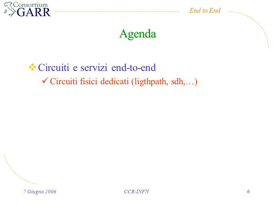 End to End 7 Giugno 2006CCR-INFN6 Agenda Circuiti e servizi end-to-end Circuiti fisici dedicati (ligthpath, sdh,…)