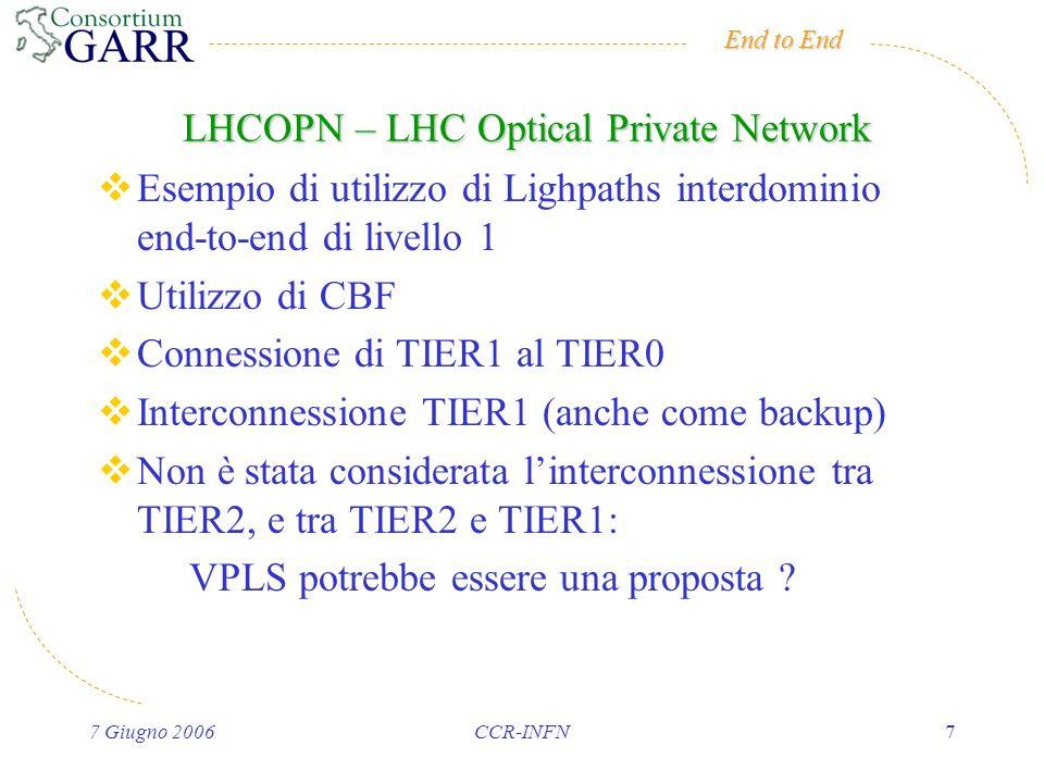 End to End 7 Giugno 2006CCR-INFN7 LHCOPN – LHC Optical Private Network Esempio di utilizzo di Lighpaths interdominio end-to-end di livello 1 Utilizzo di CBF Connessione di TIER1 al TIER0 Interconnessione TIER1 (anche come backup) Non è stata considerata linterconnessione tra TIER2, e tra TIER2 e TIER1: VPLS potrebbe essere una proposta