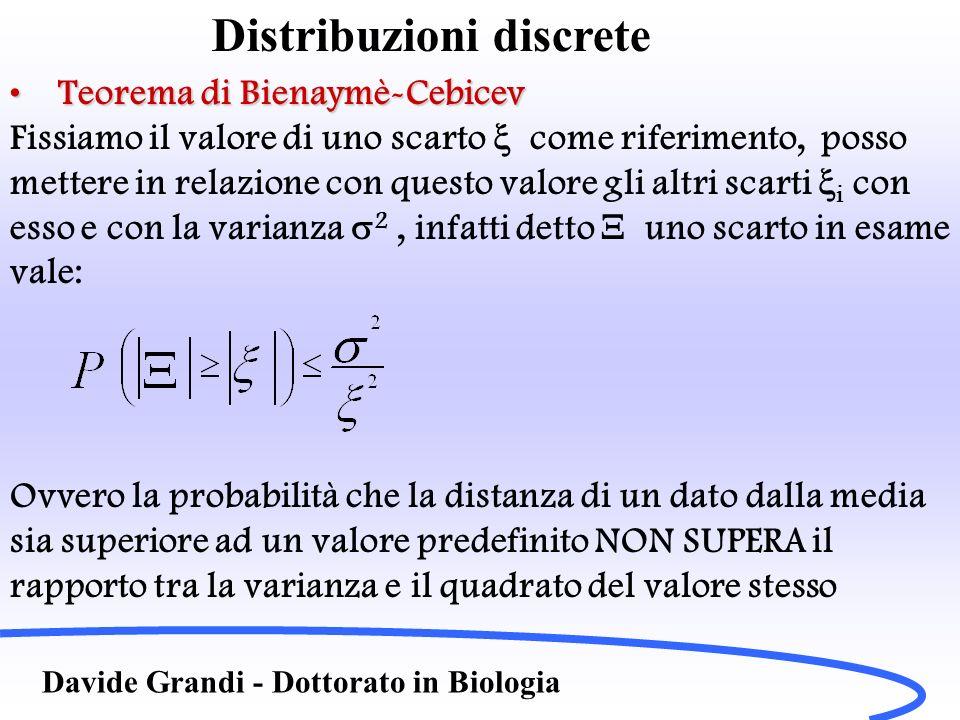 Distribuzioni discrete Davide Grandi - Dottorato in Biologia Teorema di Bienaymè-CebicevTeorema di Bienaymè-Cebicev Fissiamo il valore di uno scarto c
