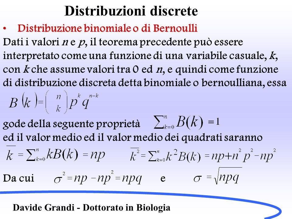 Distribuzioni discrete Davide Grandi - Dottorato in Biologia Distribuzione binomiale o di BernoulliDistribuzione binomiale o di Bernoulli Dati i valor