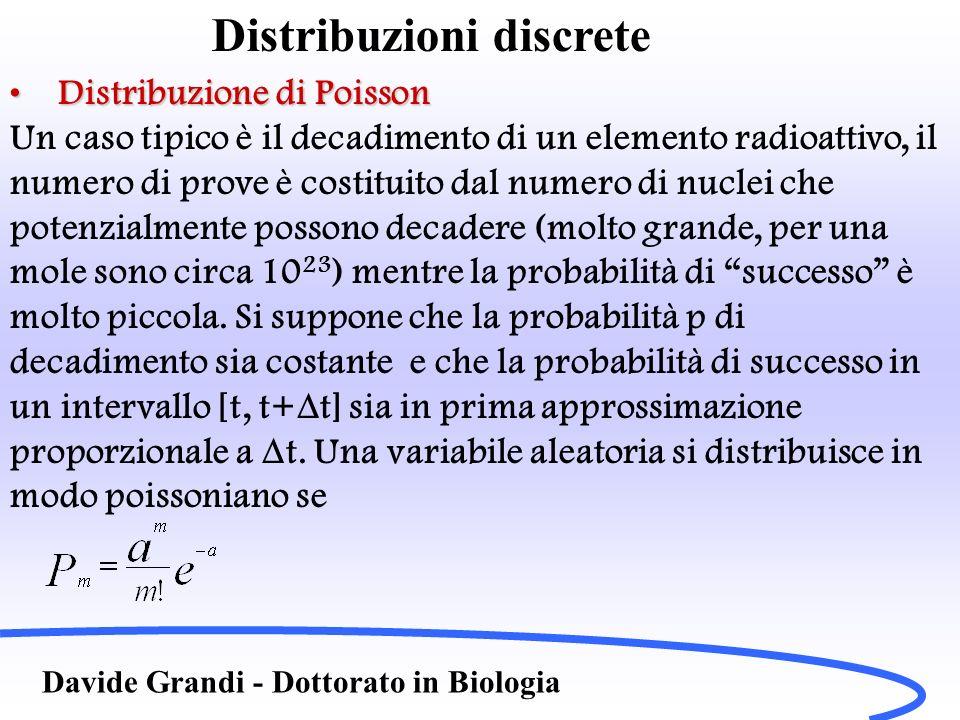 Distribuzioni discrete Davide Grandi - Dottorato in Biologia Distribuzione di PoissonDistribuzione di Poisson Un caso tipico è il decadimento di un el