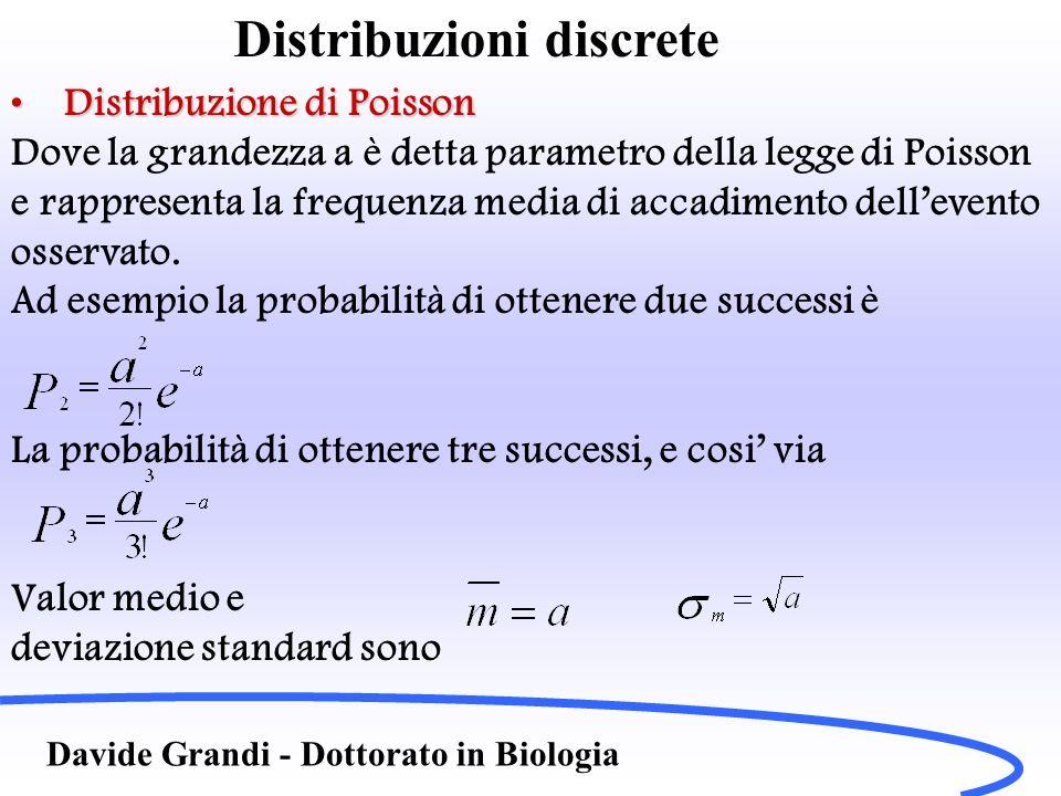 Distribuzioni discrete Davide Grandi - Dottorato in Biologia Distribuzione di PoissonDistribuzione di Poisson Dove la grandezza a è detta parametro de
