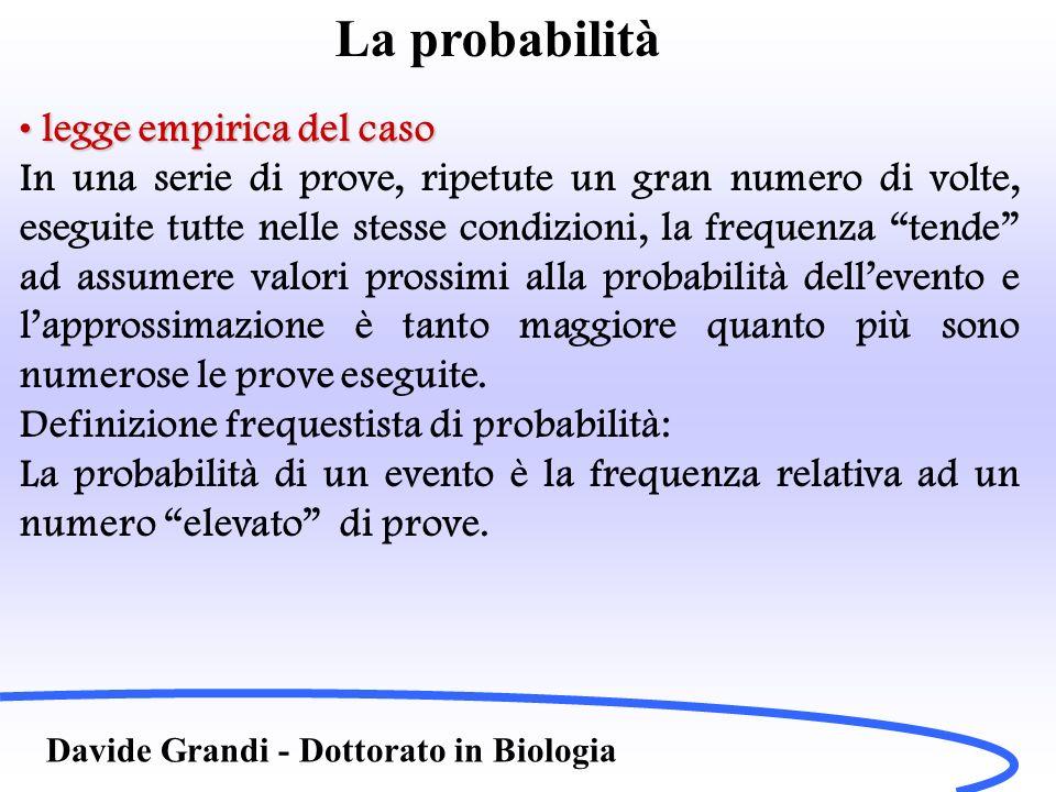 Assiomi della probabilità Davide Grandi - Dottorato in Biologia definizione matematica di probabilità (Kolmogorov) Sia S un insieme di possibili risultati (A i ) di un esperimento, cioè S{A 1, A 2, A 3,……A n } se tali eventi sono mutualmente escludentesi allora per ognuno di essi esiste una probabilità P(A) rappresentata da un numero reale che soddisfa le seguenti proprietà: P(A) 0 Se come abbiamo ipotizzato A 1, A 2, A 3,…… sono eventi mutualmente escludentesi, allora deve valere: P(A 1 oppure A 2 ) = P(A 1 ) + P(A 2 ) Dove P(A 1 oppure A 2 ) è la probabilità di avere il risultato A 1 o il risultato A 2