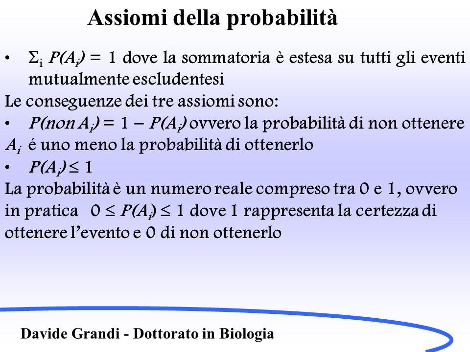 Distribuzioni di probabilità Davide Grandi - Dottorato in Biologia Gli assiomi (3°) della probabilità ci dicono che i P(A i ) = 1 Dato un insieme di valori possibili mutualmente escludentisi, quindi questa probabilità si distribuisce in un certo modo tra i valori della variabile.