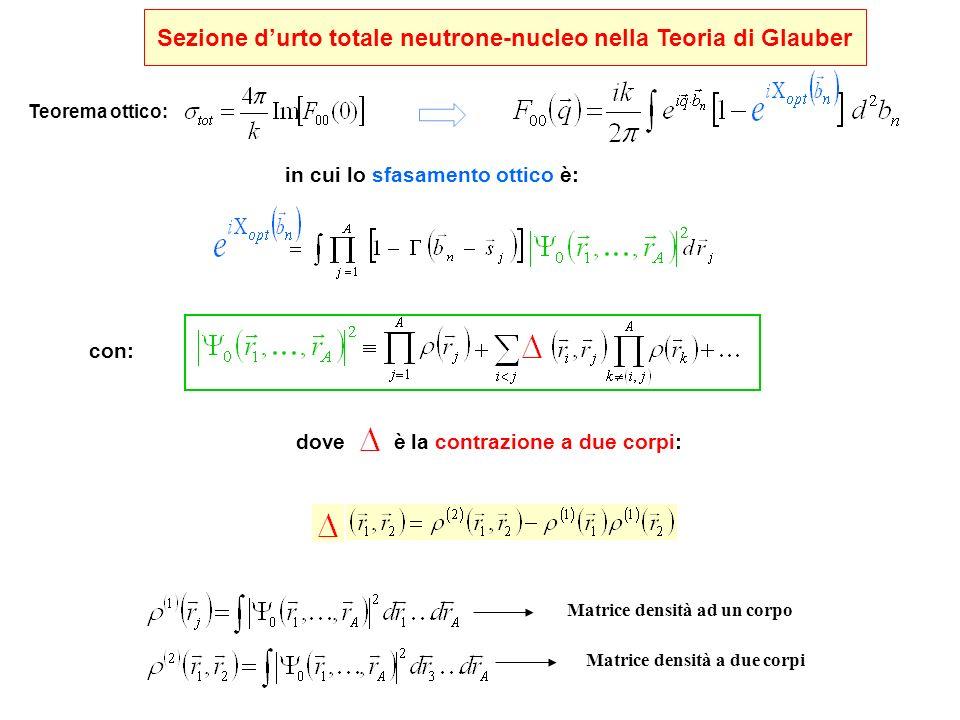 Fino ad ora tutti hanno trascurato questi termini di si ottiene per lo sfasamento ottico : la sezione durto totale neutrone-nucleo assume la forma
