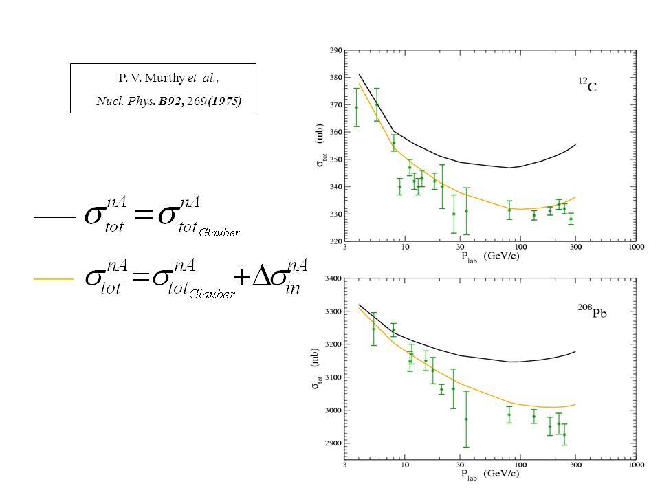 Valori dei raggi nucleari utilizzati maggiori del 5% rispetto a quelli sperimentali raggio quadratico medio Densità nucleari note con più accuratezza Parametri aggiornati di diffusione NN S.Eidelman et al.,Particle Data Group, Phys.