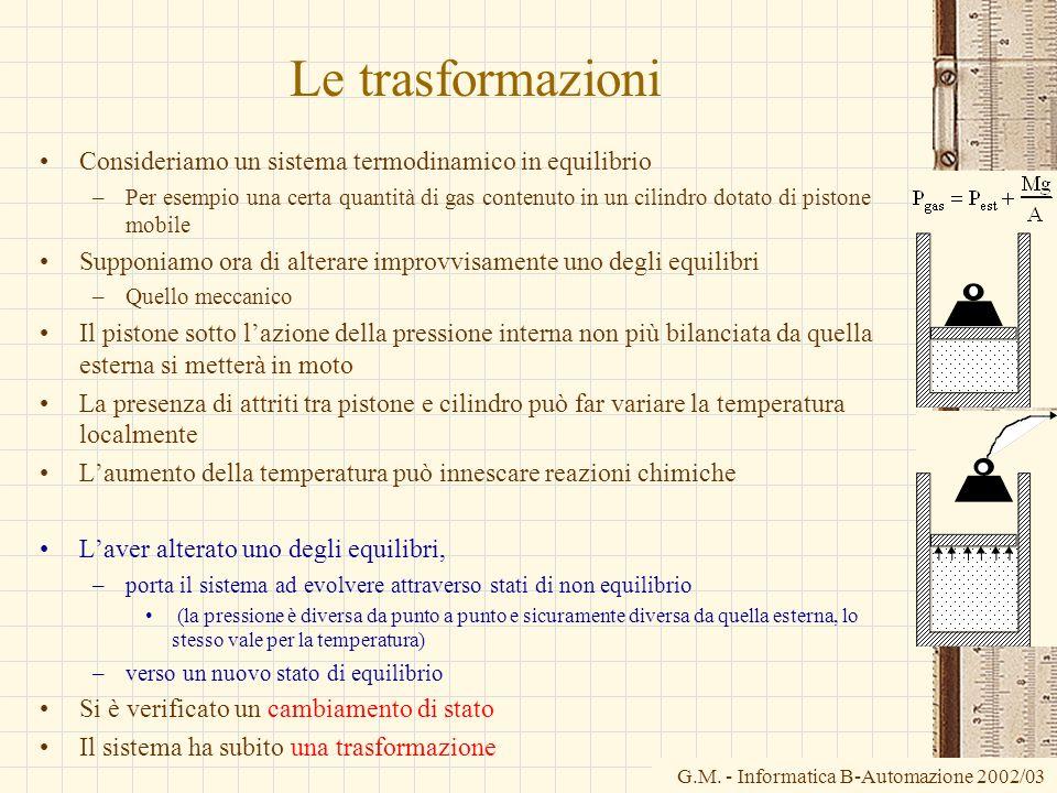 G.M. - Informatica B-Automazione 2002/03 Le trasformazioni Consideriamo un sistema termodinamico in equilibrio –Per esempio una certa quantità di gas