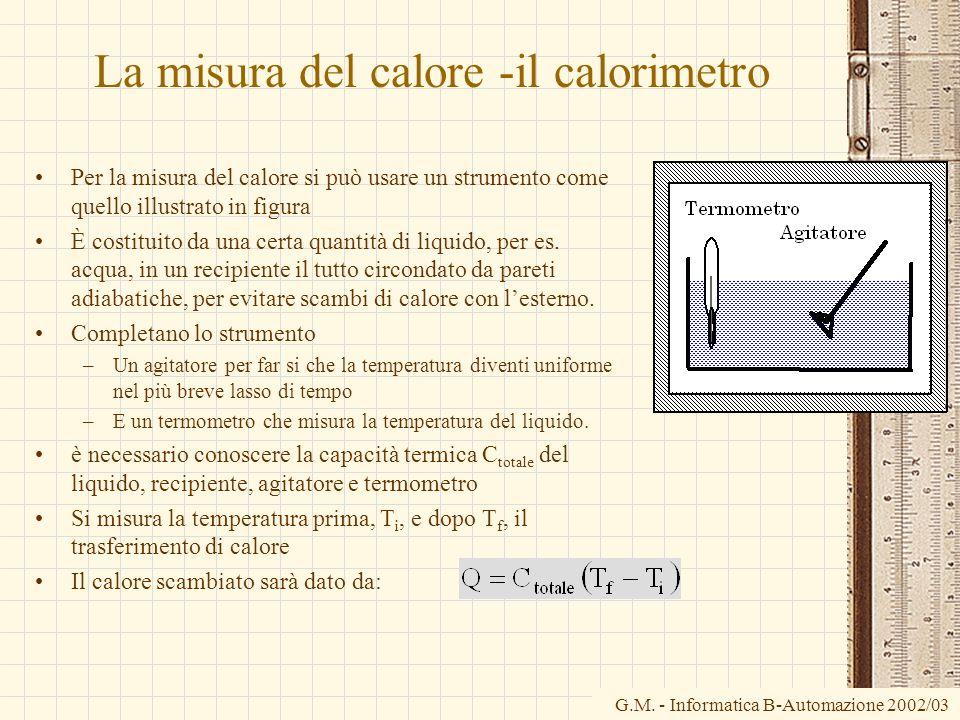 G.M. - Informatica B-Automazione 2002/03 La misura del calore -il calorimetro Per la misura del calore si può usare un strumento come quello illustrat