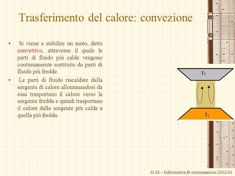 G.M. - Informatica B-Automazione 2002/03 Trasferimento del calore: convezione Si viene a stabilire un moto, detto convettivo, attraverso il quale le p