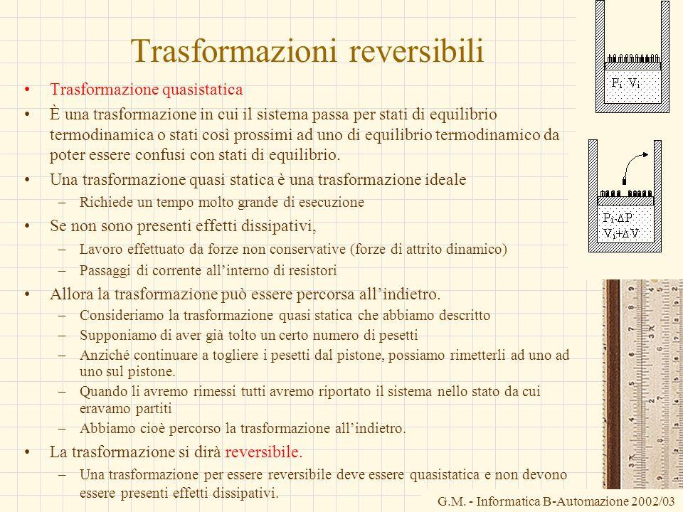 G.M. - Informatica B-Automazione 2002/03 Trasformazioni reversibili Trasformazione quasistatica È una trasformazione in cui il sistema passa per stati