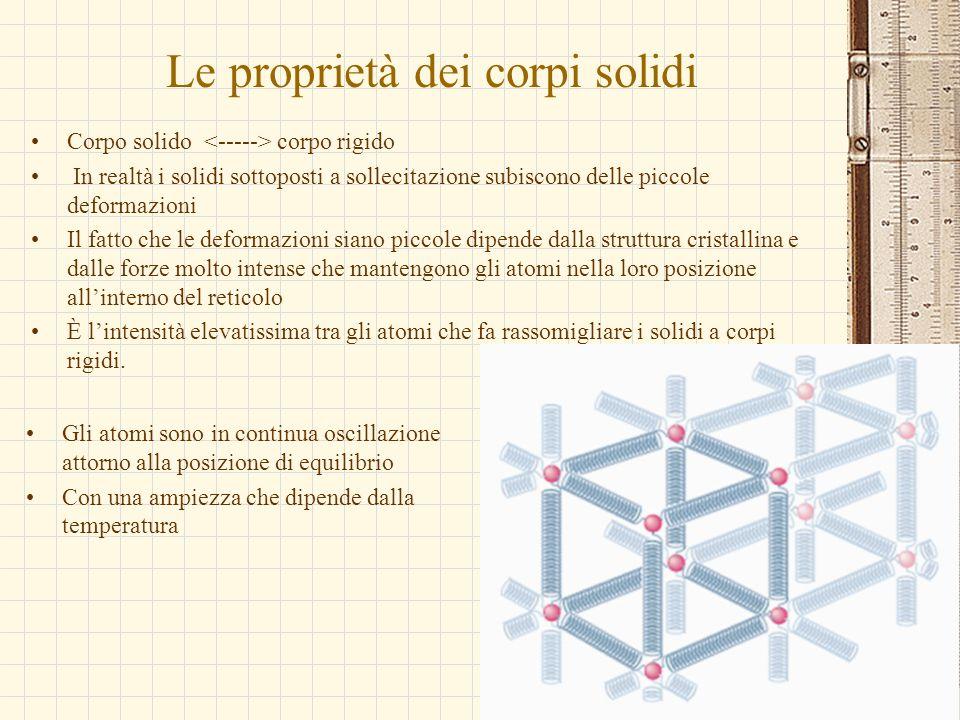 G.M. - Informatica B-Automazione 2002/03 Le proprietà dei corpi solidi Corpo solido corpo rigido In realtà i solidi sottoposti a sollecitazione subisc