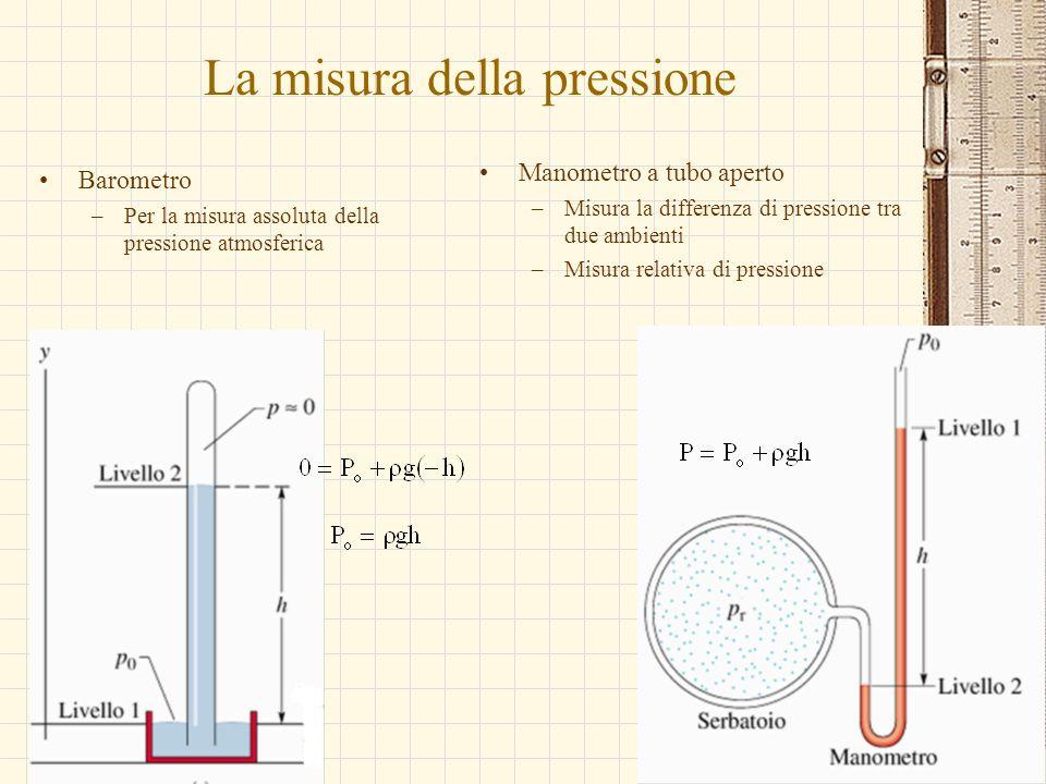 G.M. - Informatica B-Automazione 2002/03 La misura della pressione Barometro –Per la misura assoluta della pressione atmosferica Manometro a tubo aper