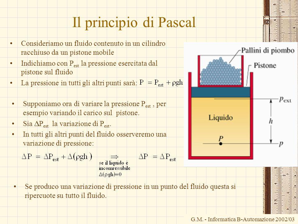 G.M. - Informatica B-Automazione 2002/03 Il principio di Pascal Consideriamo un fluido contenuto in un cilindro racchiuso da un pistone mobile Indichi