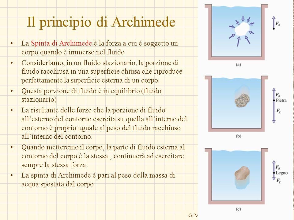 G.M. - Informatica B-Automazione 2002/03 Il principio di Archimede La Spinta di Archimede è la forza a cui è soggetto un corpo quando è immerso nel fl