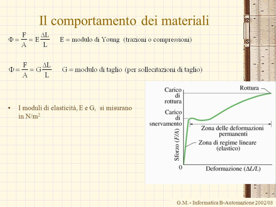 G.M. - Informatica B-Automazione 2002/03 Il comportamento dei materiali I moduli di elasticità, E e G, si misurano in N/m 2