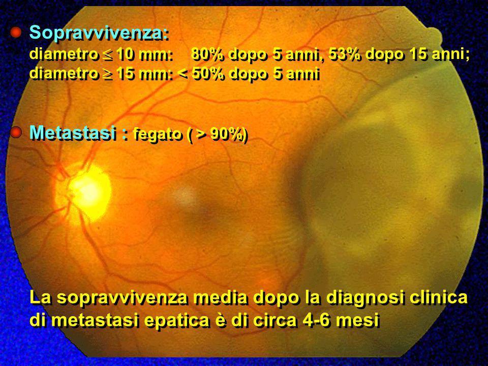 La sopravvivenza media dopo la diagnosi clinica di metastasi epatica è di circa 4-6 mesi Metastasi : fegato ( > 90%) Sopravvivenza: diametro 10 mm: 80