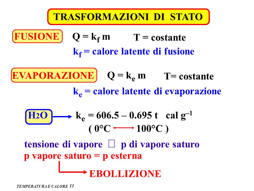 TEMPERATURA E CALORE TRASFORMAZIONI DI STATO 11 FUSIONEQ = k f m T = costante k f = calore latente di fusione EVAPORAZIONE Q = k e m T= costante k e =