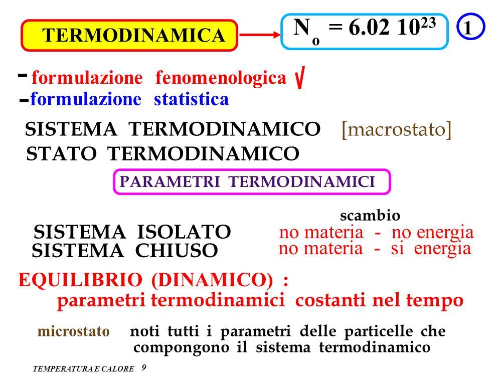 TEMPERATURA E CALORE TERMODINAMICA 9 1 N = 6.02 10 23 o formulazione fenomenologica formulazione statistica SISTEMA TERMODINAMICO [macrostato] STATO T