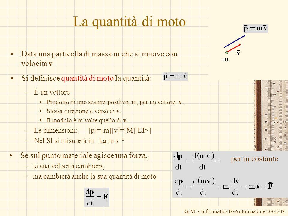 G.M. - Informatica B-Automazione 2002/03 La quantità di moto Data una particella di massa m che si muove con velocità v Si definisce quantità di moto