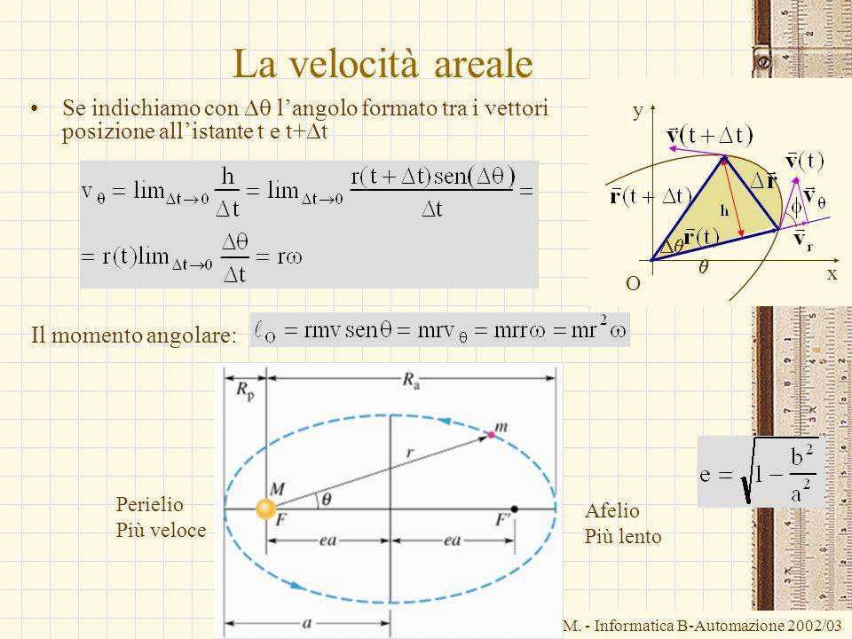 G.M. - Informatica B-Automazione 2002/03 La velocità areale Se indichiamo con langolo formato tra i vettori posizione allistante t e t+ t Il momento a
