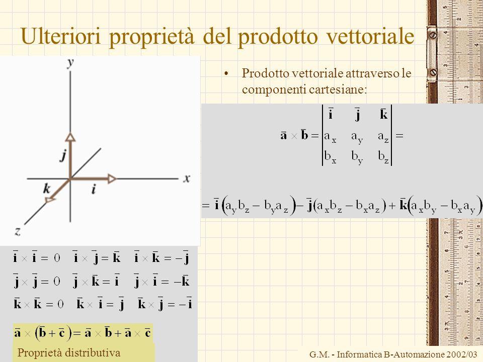 G.M. - Informatica B-Automazione 2002/03 Ulteriori proprietà del prodotto vettoriale Prodotto vettoriale attraverso le componenti cartesiane: Propriet