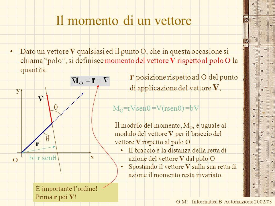 G.M. - Informatica B-Automazione 2002/03 Il momento di un vettore Dato un vettore V qualsiasi ed il punto O, che in questa occasione si chiama polo, s