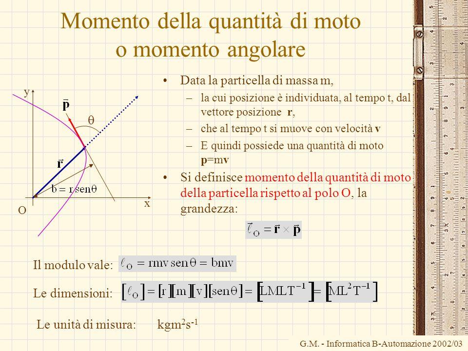 G.M. - Informatica B-Automazione 2002/03 Momento della quantità di moto o momento angolare Data la particella di massa m, –la cui posizione è individu