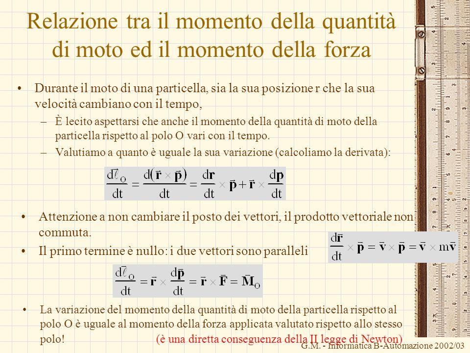 G.M. - Informatica B-Automazione 2002/03 Relazione tra il momento della quantità di moto ed il momento della forza Durante il moto di una particella,