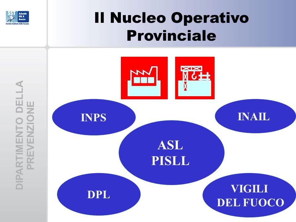 DIPARTIMENTO DELLA PREVENZIONE Il Nucleo Operativo Provinciale INPS VIGILI DEL FUOCO DPL INAIL ASL PISLL